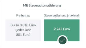 Geldanlage mit Steuerautomatisierung