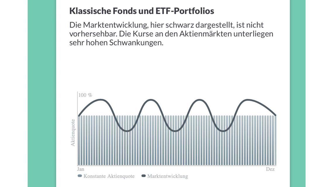 Klassische_Aktien